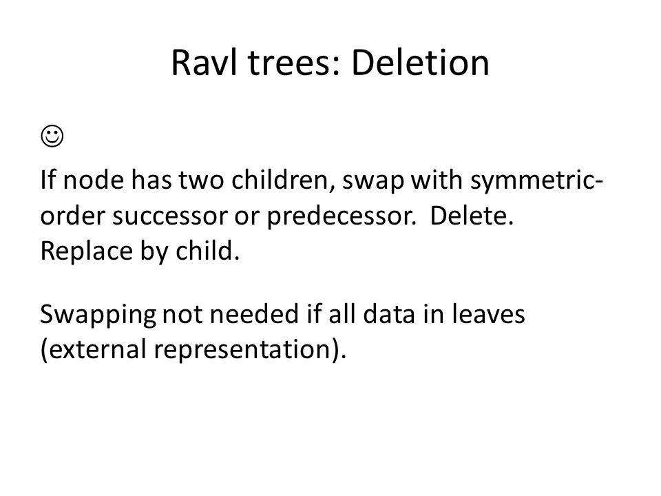 Ravl trees: Deletion