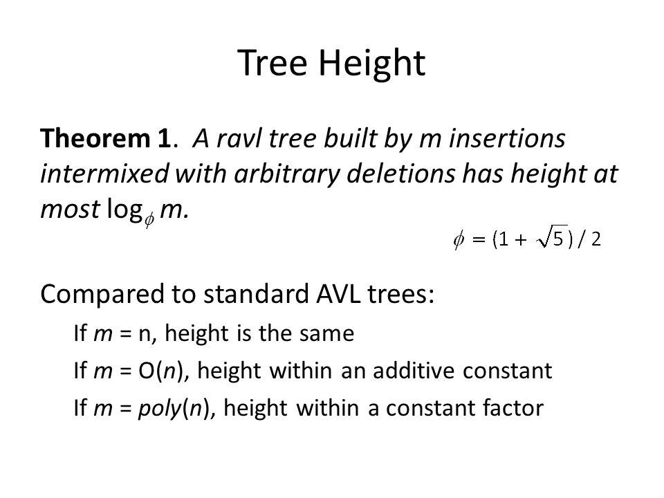 Tree Height Theorem 1. A ravl tree built by m insertions intermixed with arbitrary deletions has height at most log m.