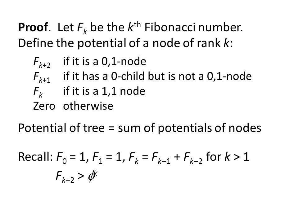Potential of tree = sum of potentials of nodes