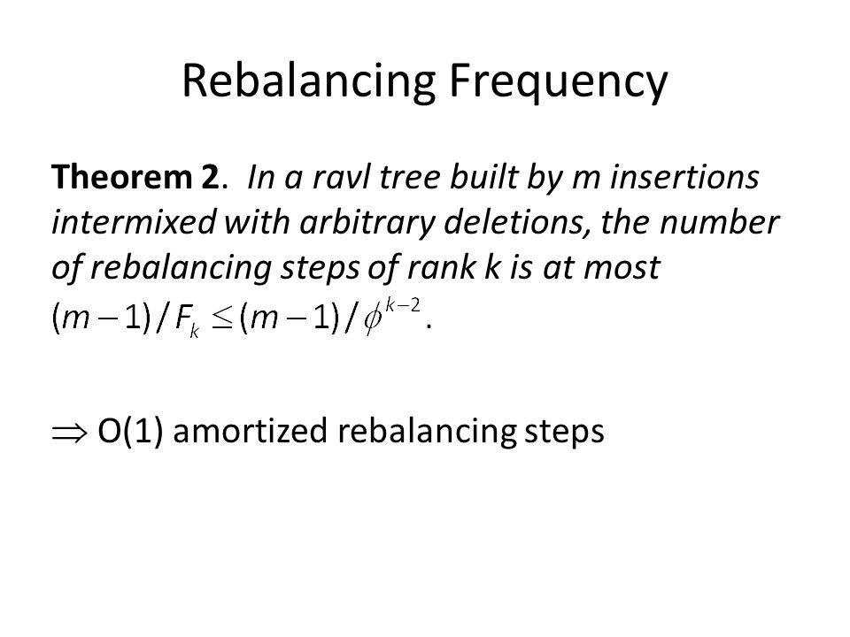 Rebalancing Frequency