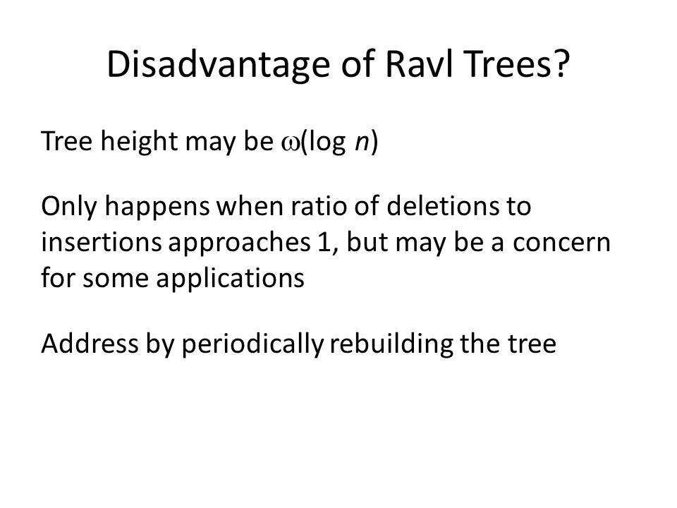 Disadvantage of Ravl Trees