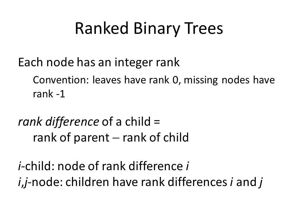 Ranked Binary Trees Each node has an integer rank