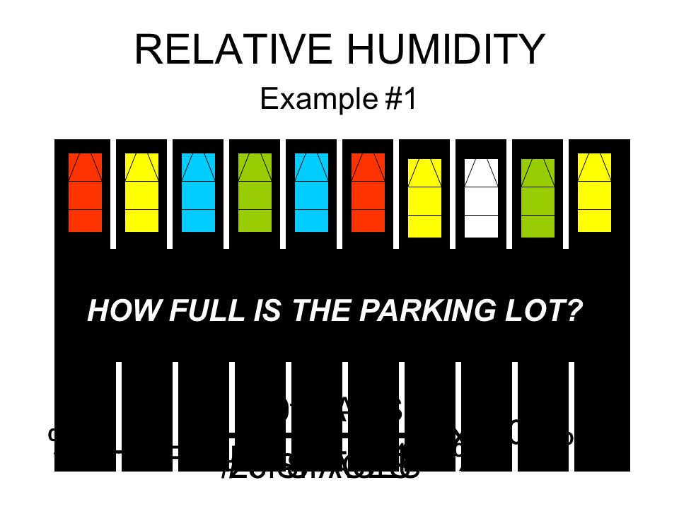 RELATIVE HUMIDITY % FULL = 10 CARS 20 SPACES X 100% % FULL = # of CARS