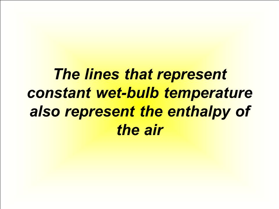 The lines that represent constant wet-bulb temperature also represent the enthalpy of the air