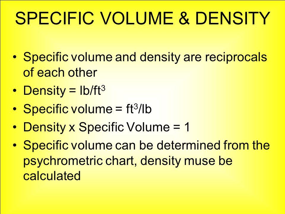 SPECIFIC VOLUME & DENSITY