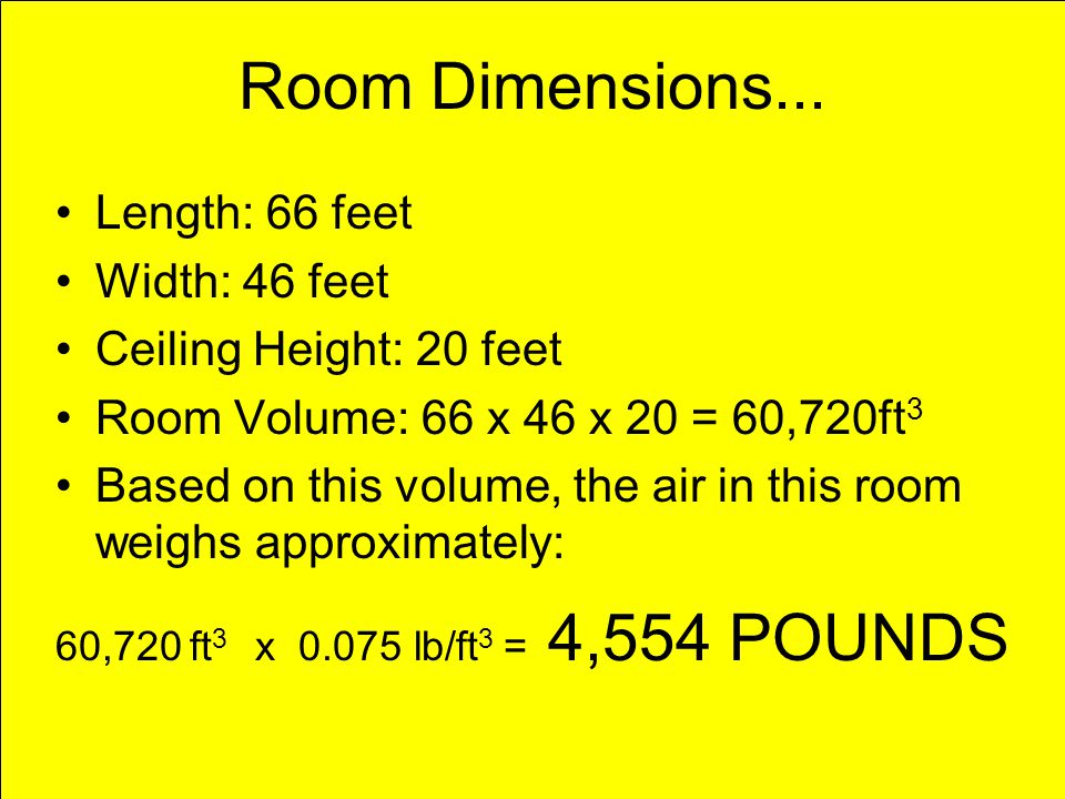 Room Dimensions... Length: 66 feet Width: 46 feet