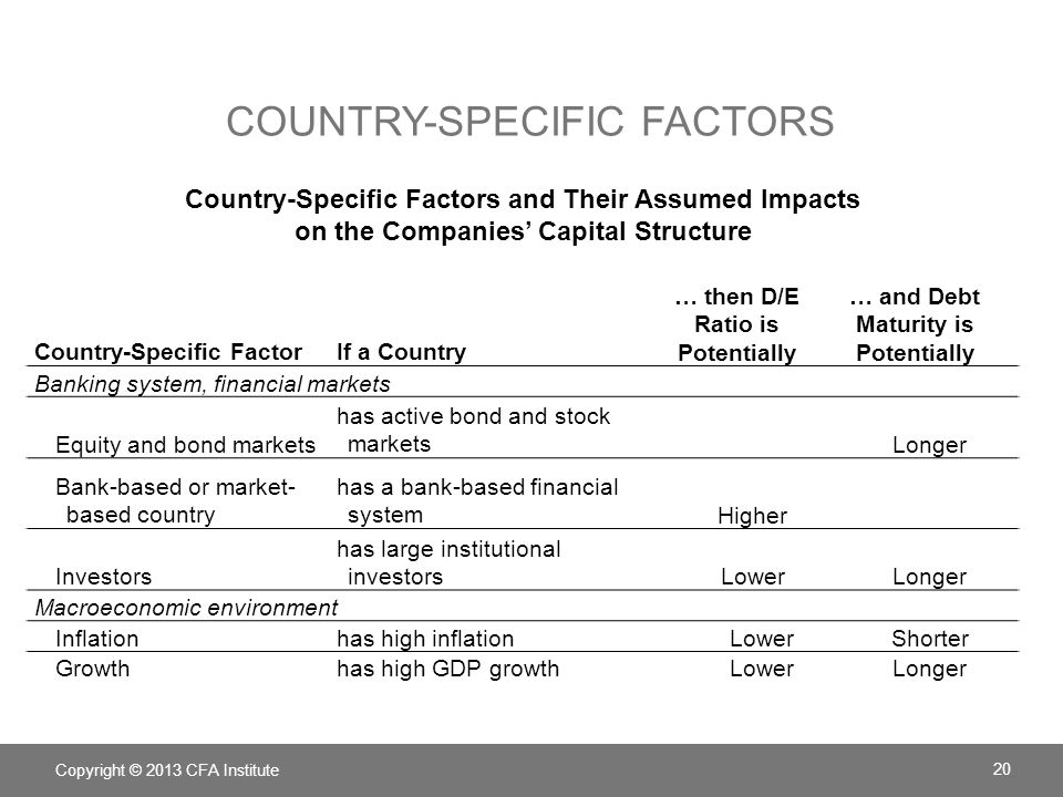 Country-Specific factors
