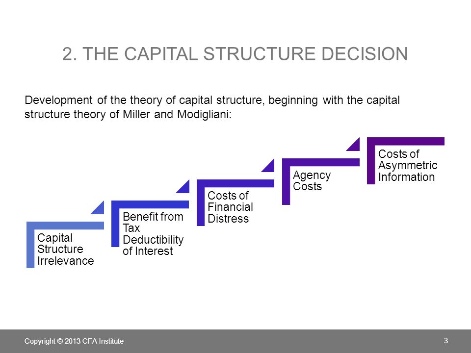 2. The Capital Structure Decision