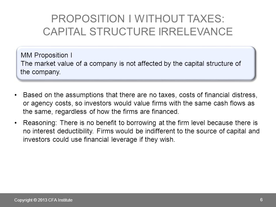 Proposition I without Taxes: Capital Structure Irrelevance