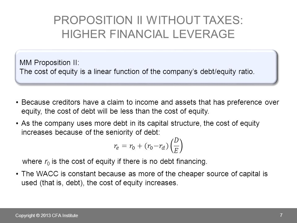 Proposition II without Taxes: Higher Financial Leverage