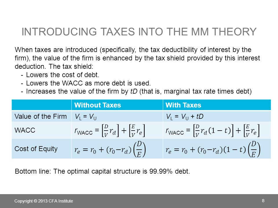 Introducing Taxes into the MM Theory