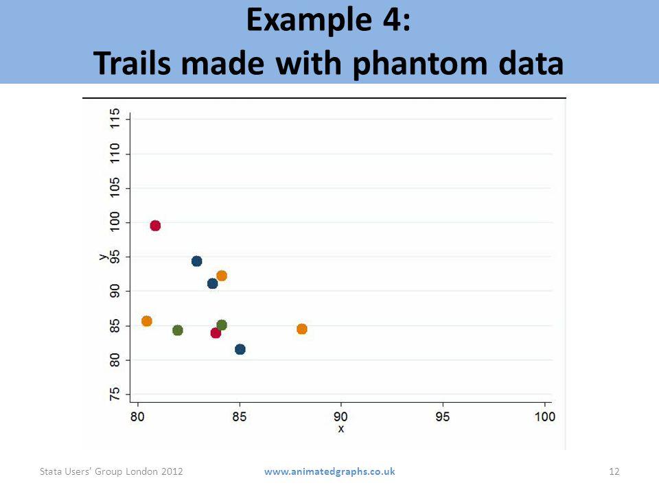 Example 4: Trails made with phantom data