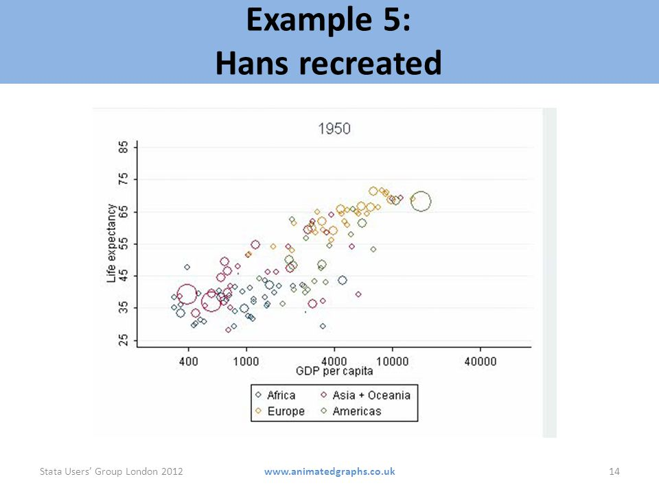 Example 5: Hans recreated