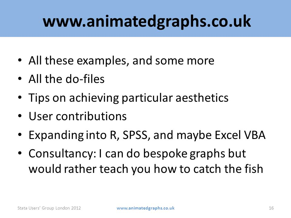www.animatedgraphs.co.uk All these examples, and some more