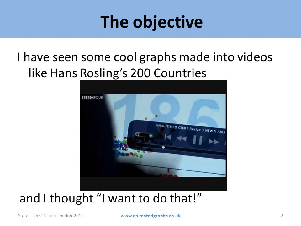 The objective I have seen some cool graphs made into videos like Hans Rosling's 200 Countries. and I thought I want to do that!