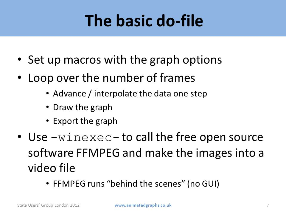 The basic do-file Set up macros with the graph options