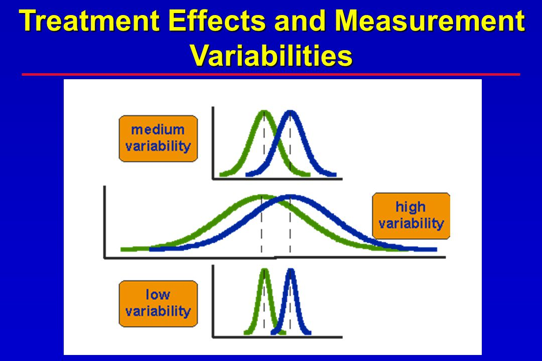 Treatment Effects and Measurement Variabilities