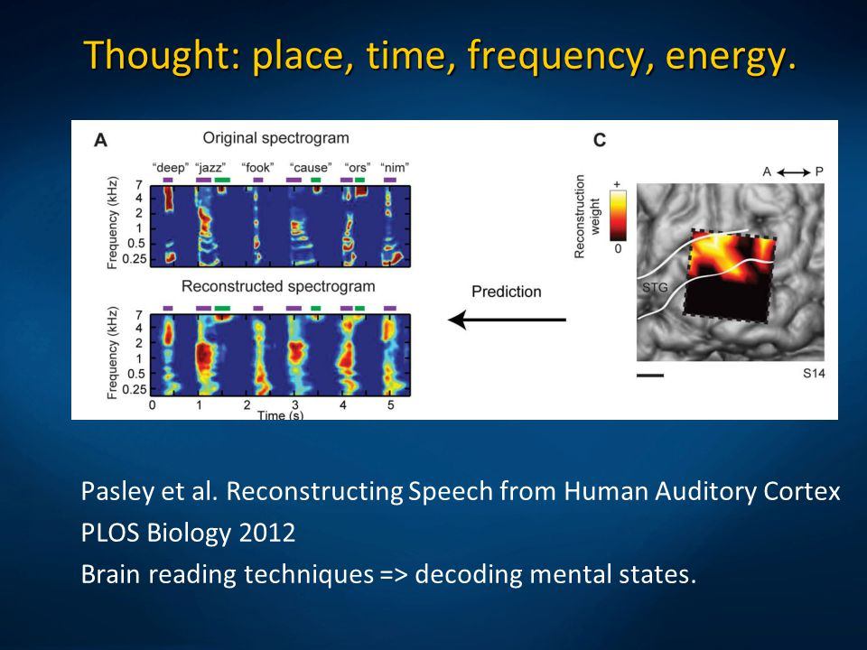 Thought: place, time, frequency, energy.