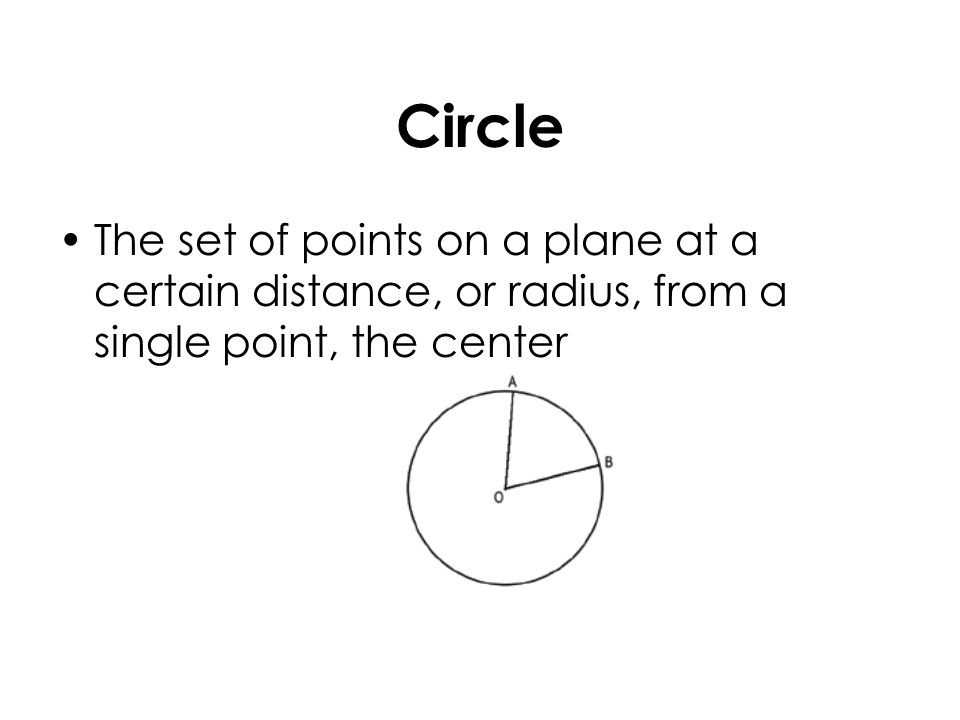 Circle The set of points on a plane at a certain distance, or radius, from a single point, the center.