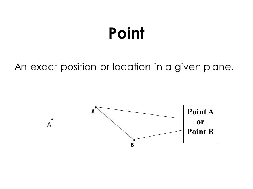 Point An exact position or location in a given plane.