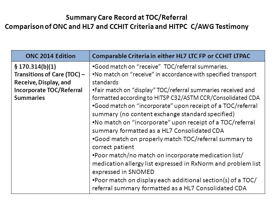 Summary Care Record at TOC/Referral Comparison of ONC and HL7 and CCHIT Criteria and HITPC C/AWG Testimony