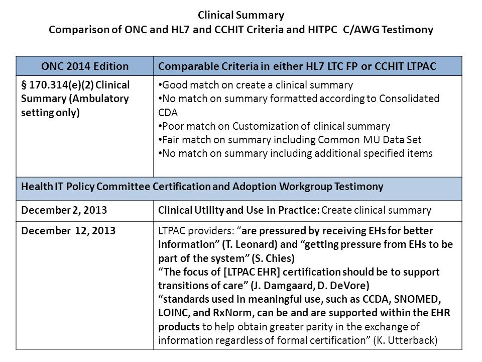 Comparable Criteria in either HL7 LTC FP or CCHIT LTPAC