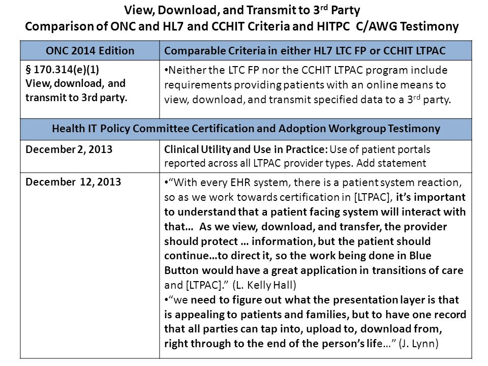 View, Download, and Transmit to 3rd Party Comparison of ONC and HL7 and CCHIT Criteria and HITPC C/AWG Testimony