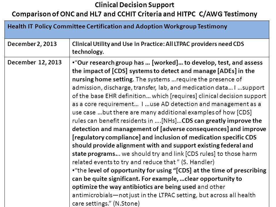 Clinical Decision Support Comparison of ONC and HL7 and CCHIT Criteria and HITPC C/AWG Testimony