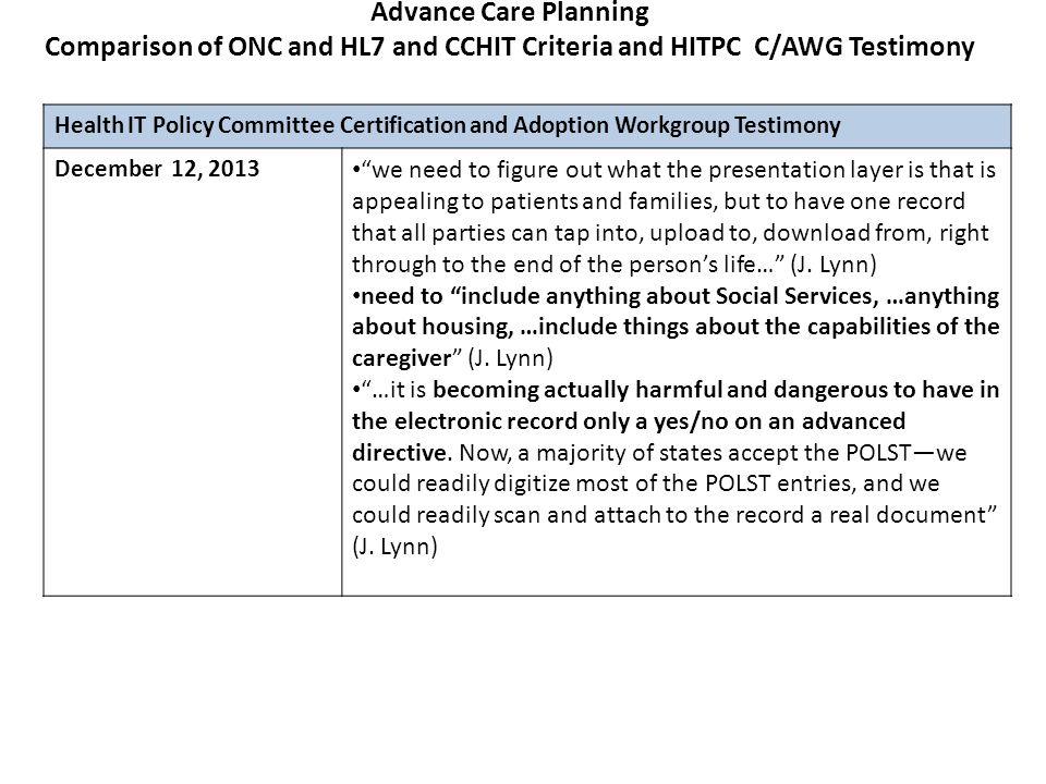 Advance Care Planning Comparison of ONC and HL7 and CCHIT Criteria and HITPC C/AWG Testimony