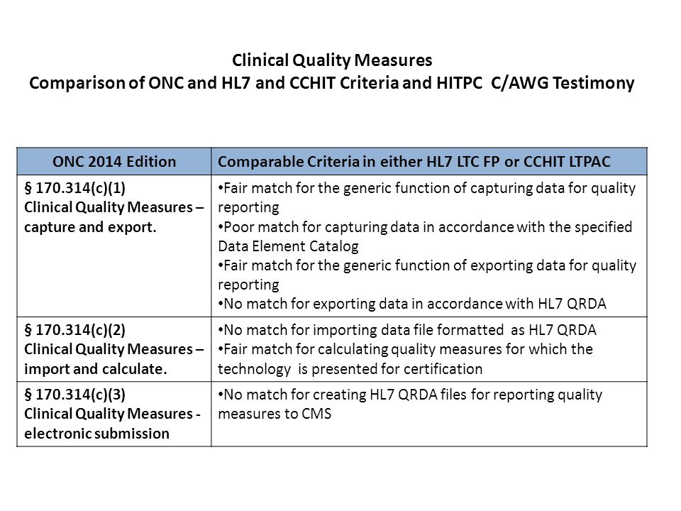 Clinical Quality Measures Comparison of ONC and HL7 and CCHIT Criteria and HITPC C/AWG Testimony