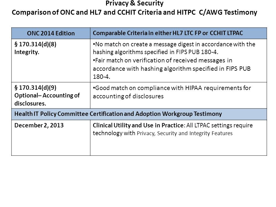Privacy & Security Comparison of ONC and HL7 and CCHIT Criteria and HITPC C/AWG Testimony