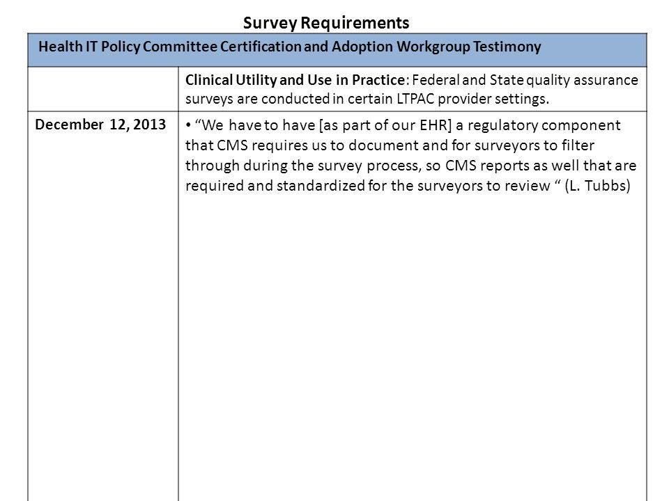 Survey Requirements Health IT Policy Committee Certification and Adoption Workgroup Testimony.