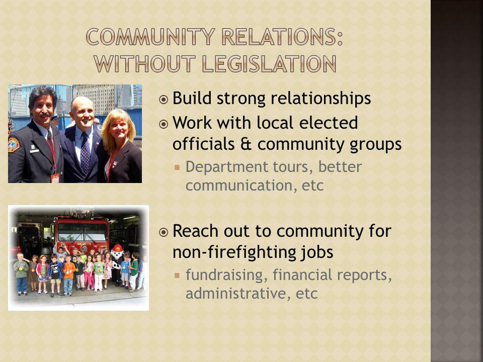 Community Relations: Without Legislation