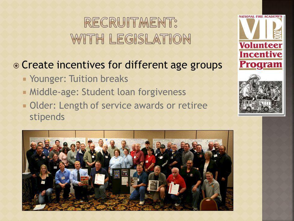 Recruitment: With Legislation