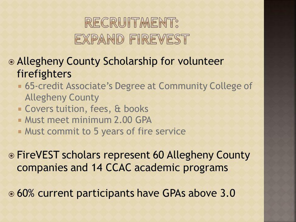 Recruitment: Expand FireVEST