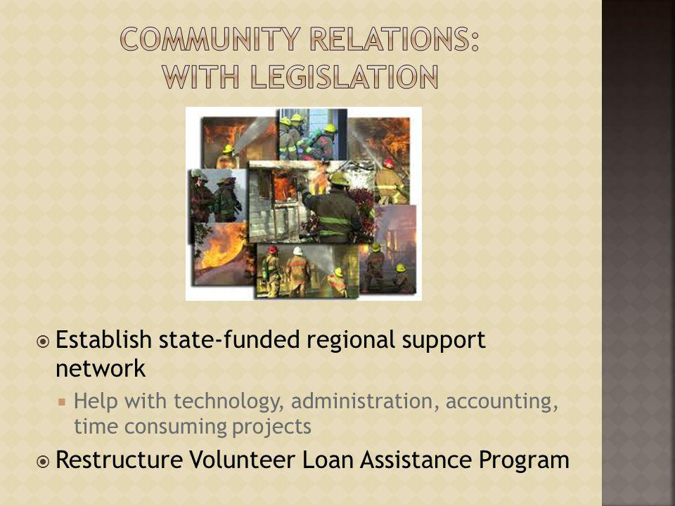 Community Relations: with Legislation