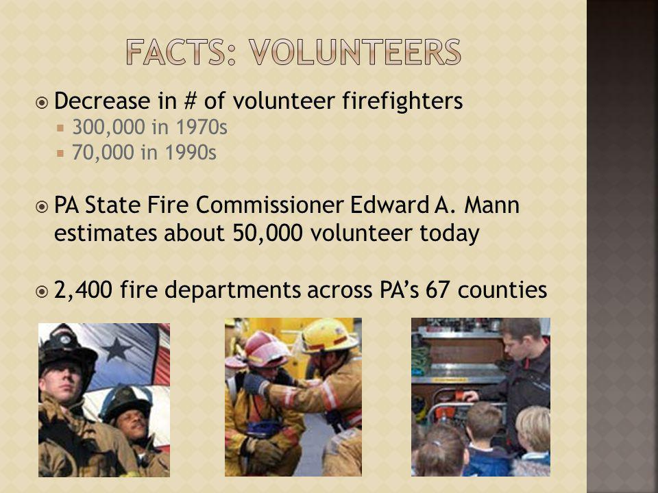 Facts: Volunteers Decrease in # of volunteer firefighters
