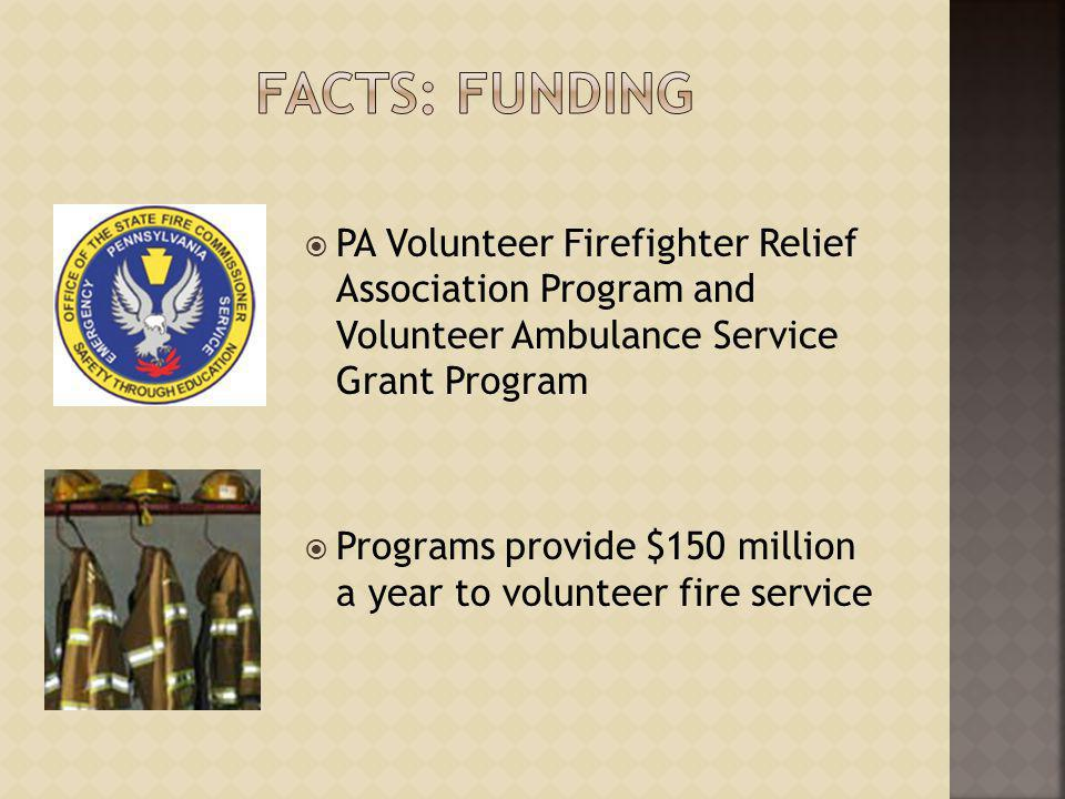 Facts: Funding PA Volunteer Firefighter Relief Association Program and Volunteer Ambulance Service Grant Program.