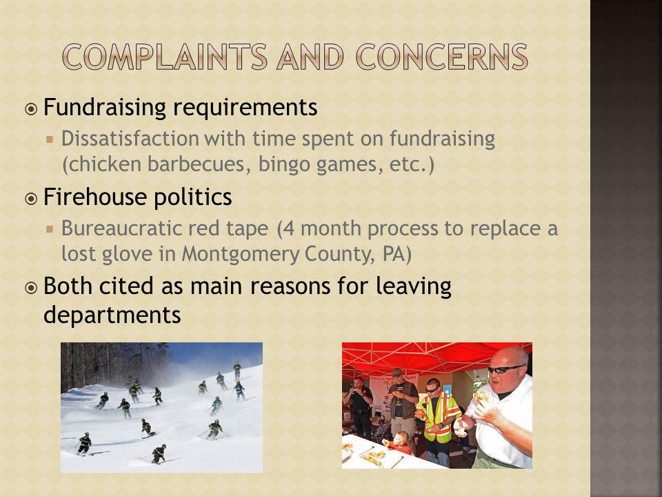 Complaints and Concerns
