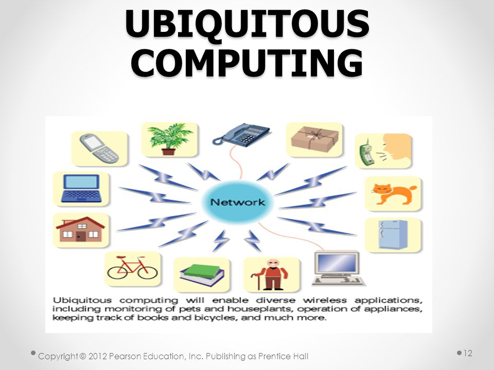 UBIQUITOUS COMPUTING Copyright © 2012 Pearson Education, Inc. Publishing as Prentice Hall