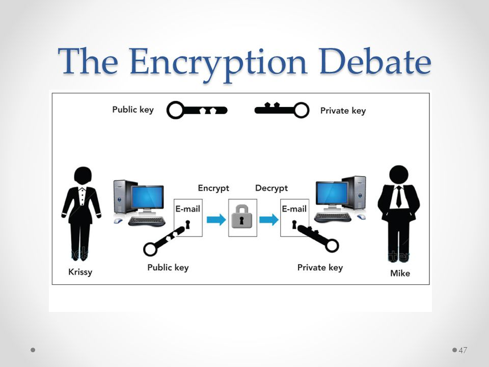 The Encryption Debate * 07/16/96 *