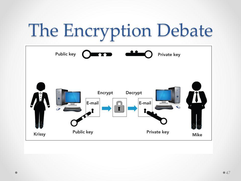 The Encryption Debate * 07/16/96 *
