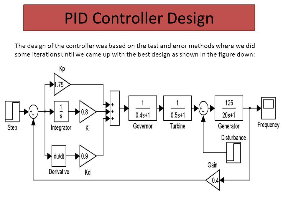PID Controller Design