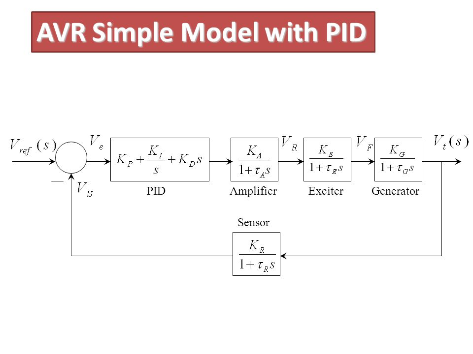 AVR Simple Model with PID