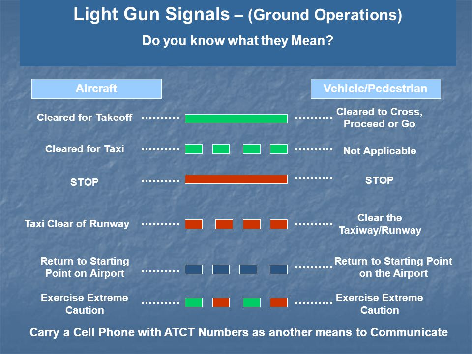 Light Gun Signals – (Ground Operations)