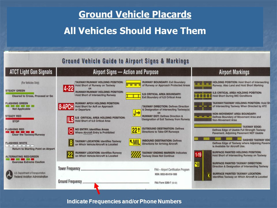 Ground Vehicle Placards All Vehicles Should Have Them