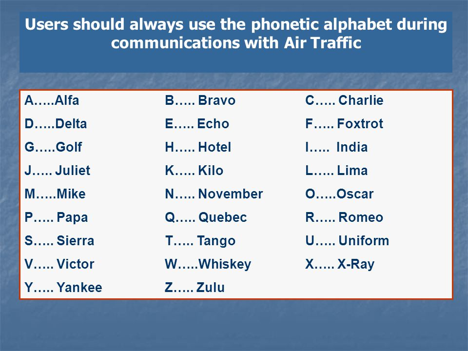 Users should always use the phonetic alphabet during communications with Air Traffic