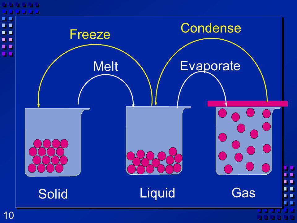 Condense Freeze Melt Evaporate Solid Liquid Gas