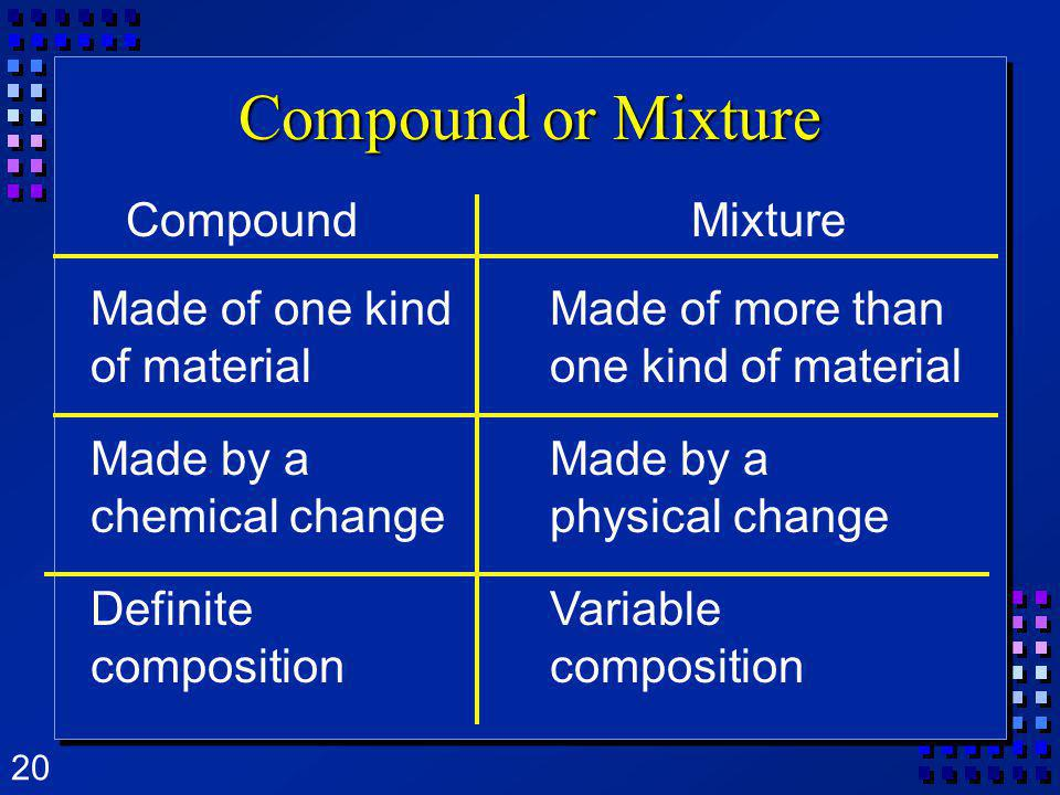 Compound or Mixture Compound Mixture Made of one kind of material