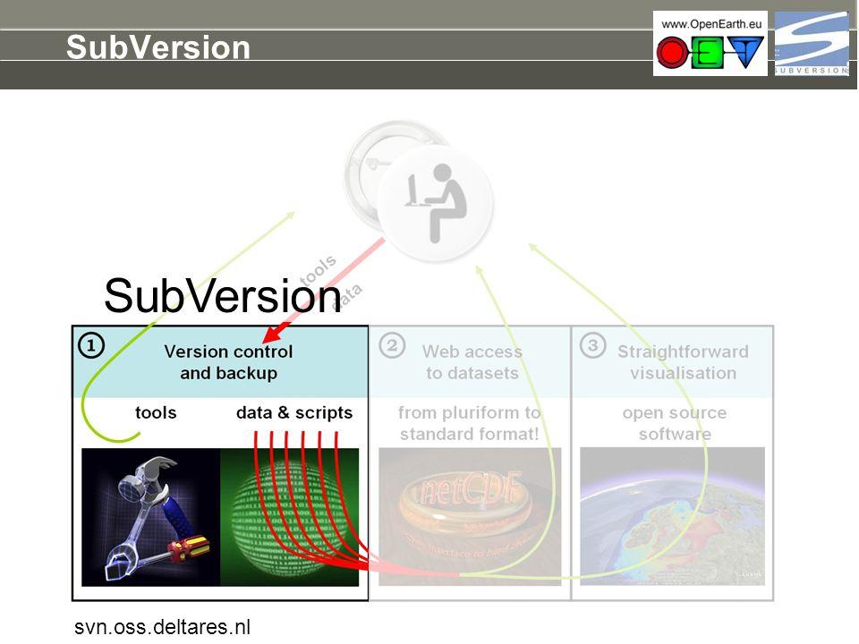 SubVersion SubVersion svn.oss.deltares.nl